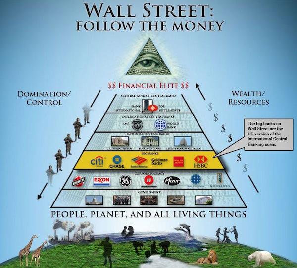hutang-pada-elite-global