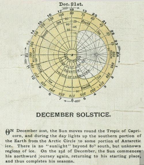 december-solstice
