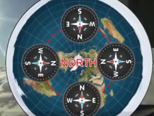 Arah-komps-dalam-peta-bumi-datar