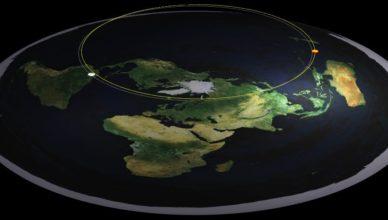 bumi berbentuk datar