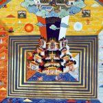 Bumi Datar Dalam Kosmologi Hindu