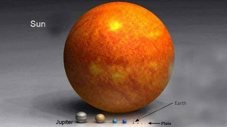 perbandingan matahari dan planet hoax