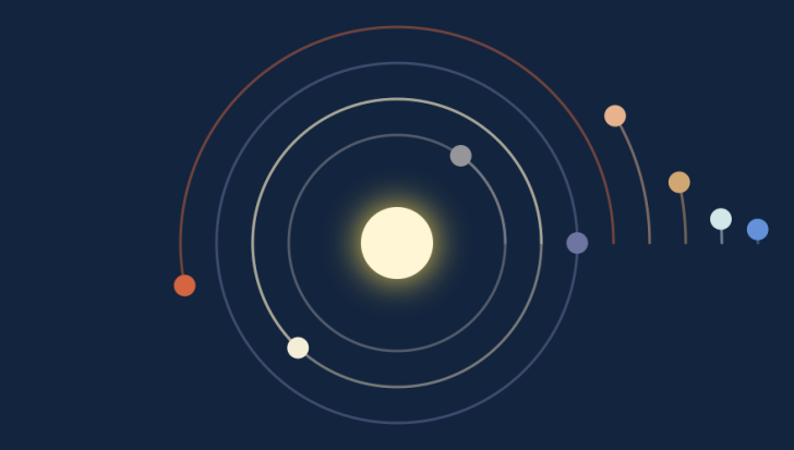mekanisme heliosentric